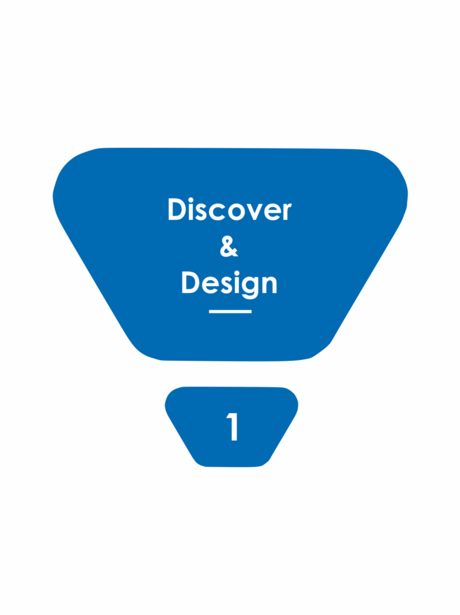 Icon_Consulting_Discover and Design